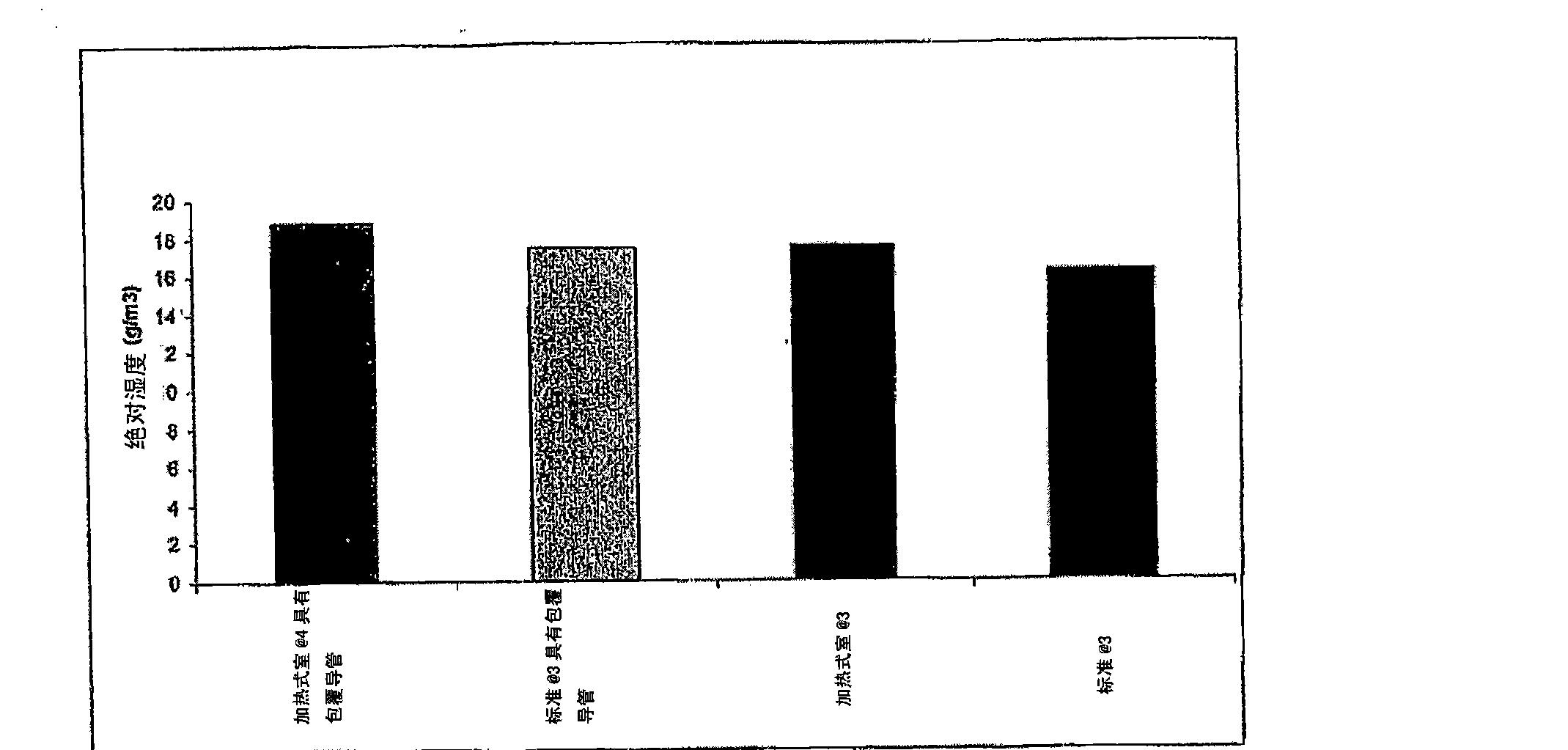 Figure CN101516430BD00122