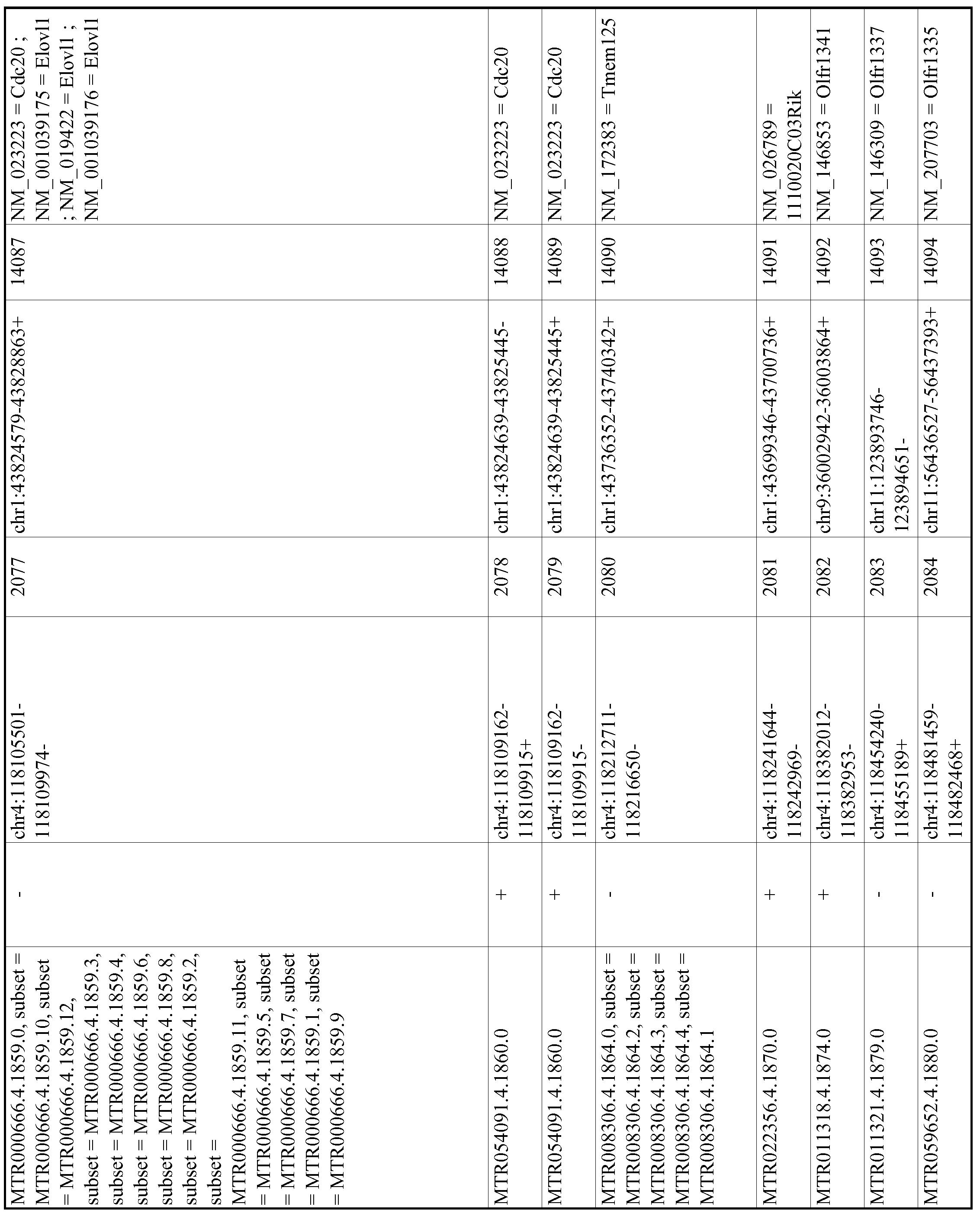 Figure imgf000478_0001