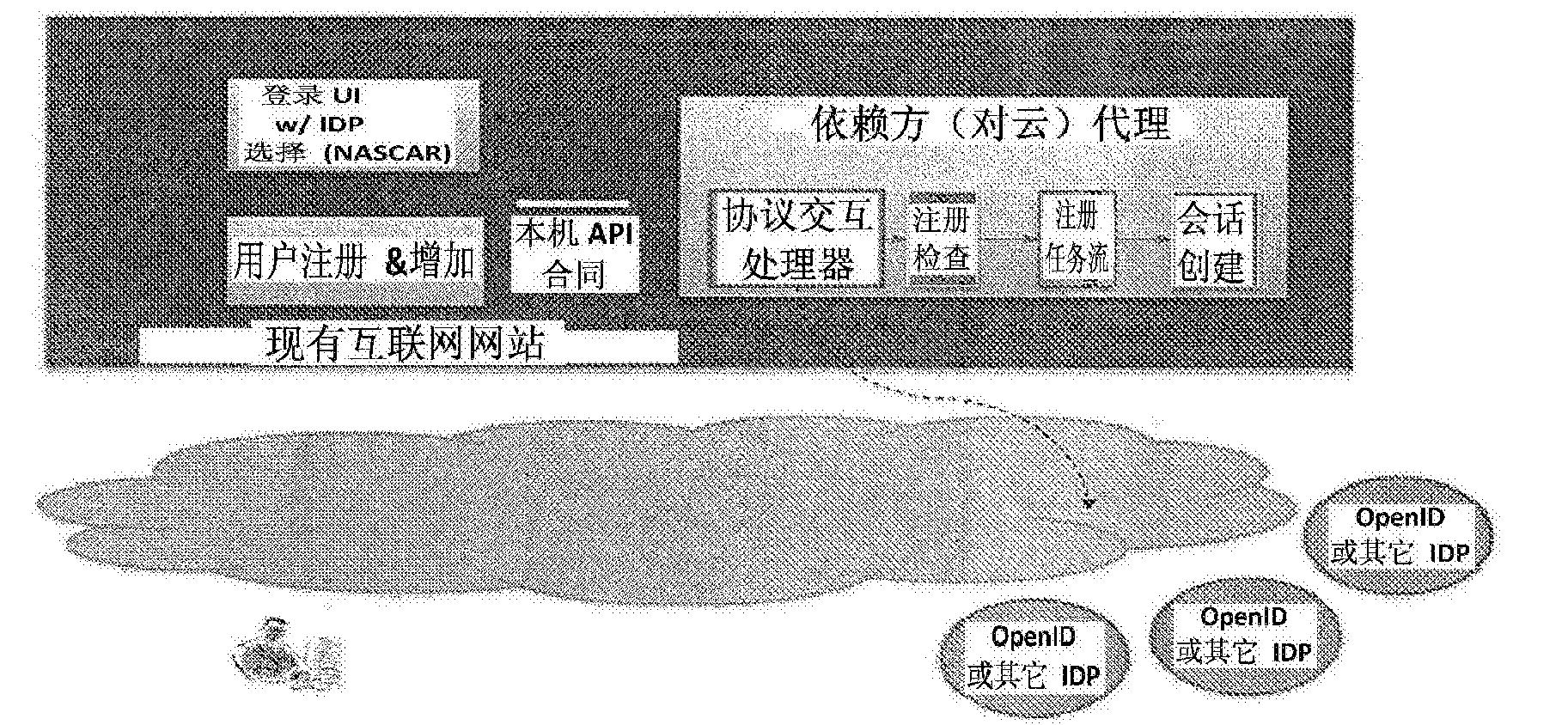 Figure CN104255007BD00261