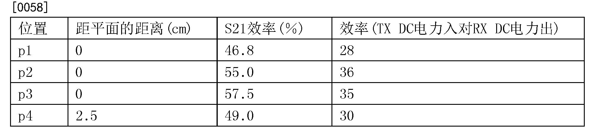 Figure CN105049088BD00091