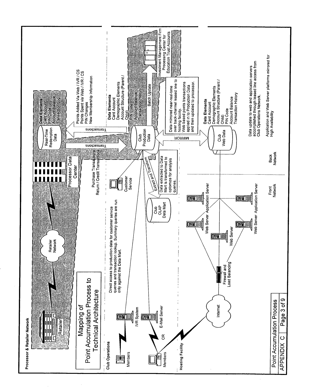 Figure US20030023491A1-20030130-P00020