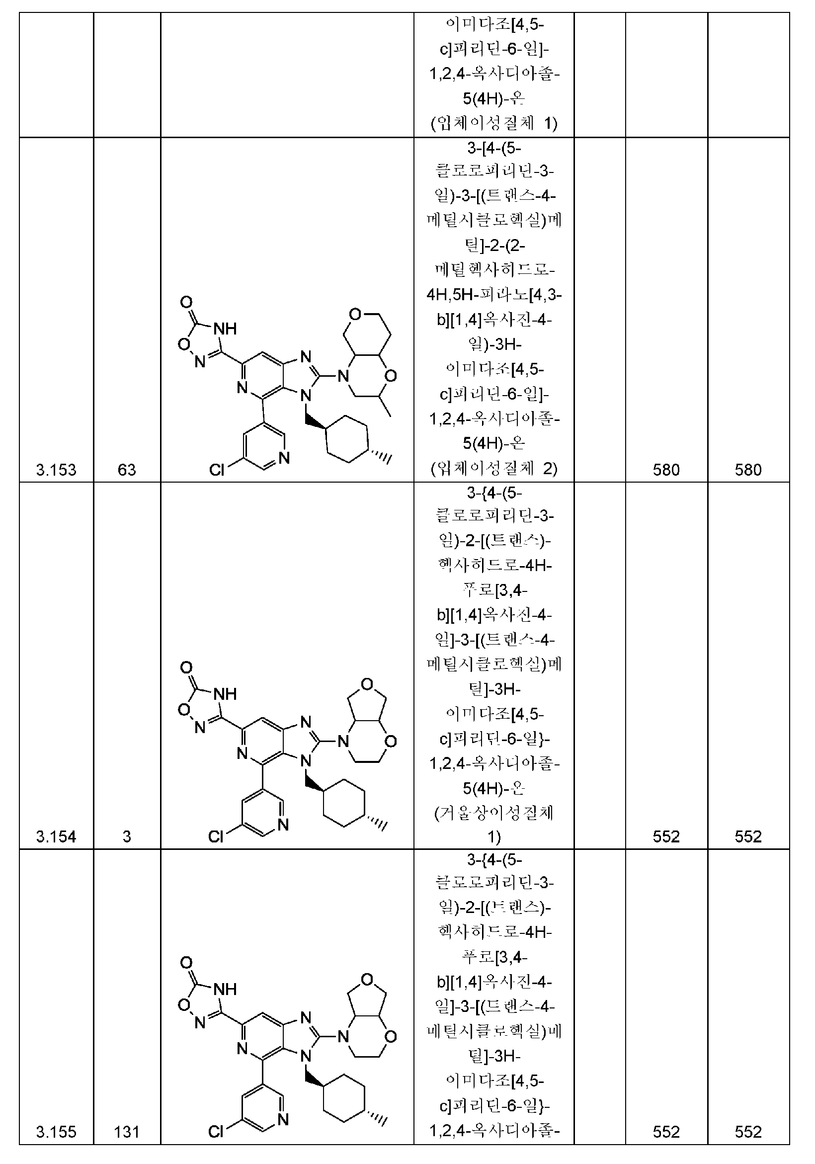 Figure pct00270