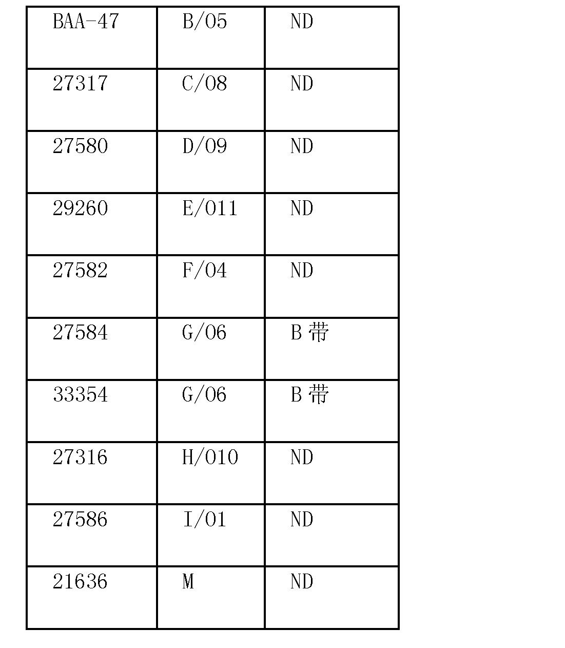 Figure CN102858977AD00271