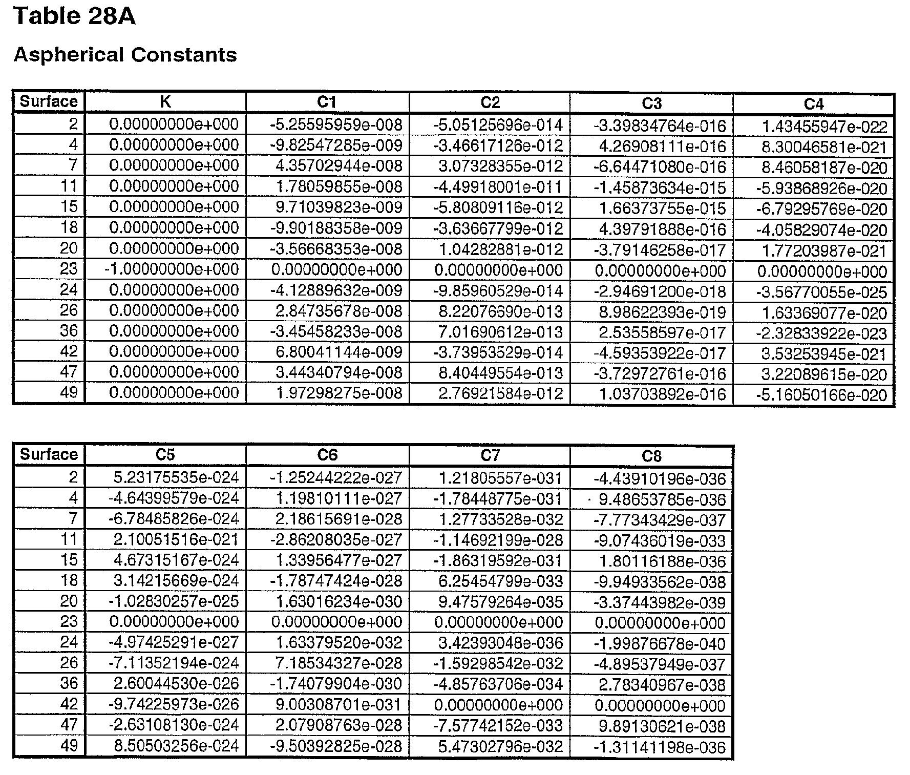 Figure 112012001788764-pat00042