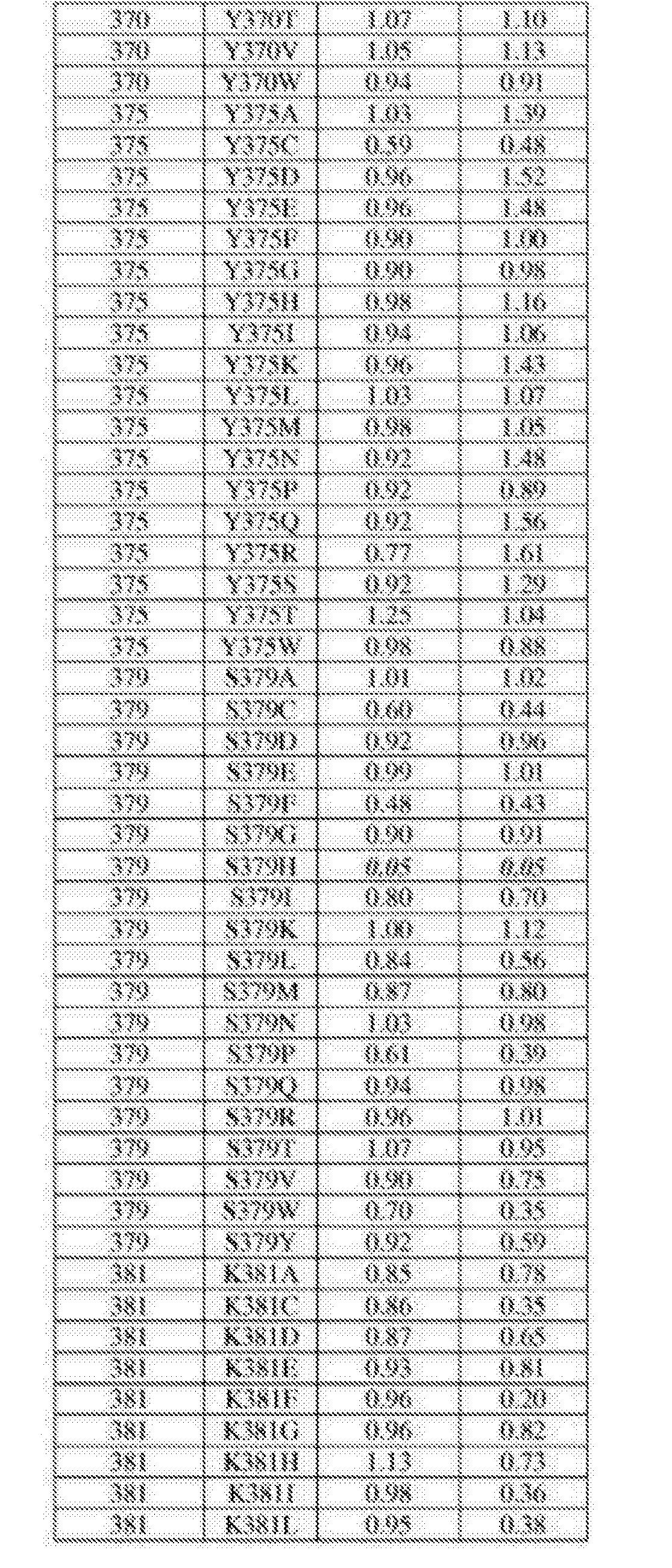 Figure CN105483099AD01711