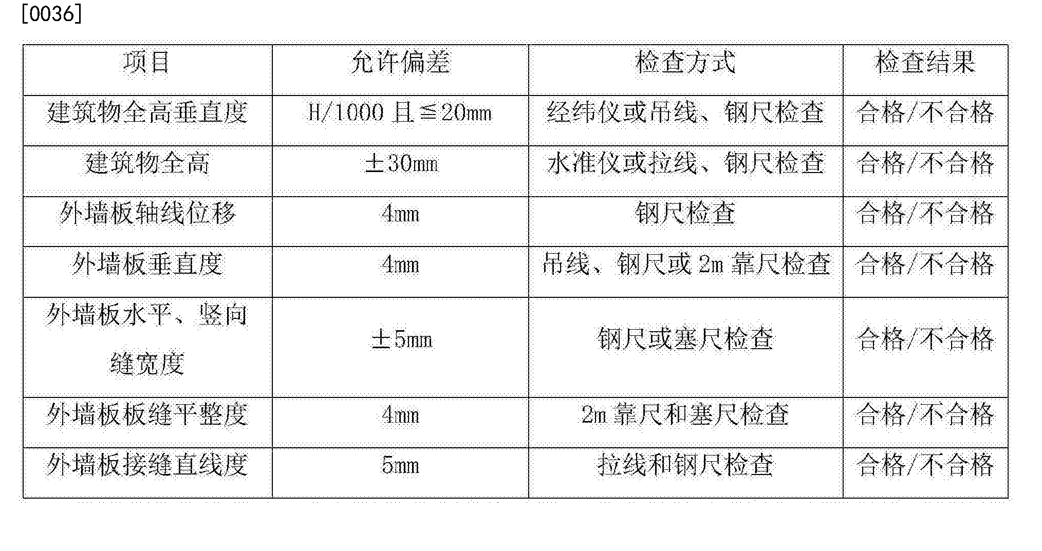 Figure CN105275208AD00041