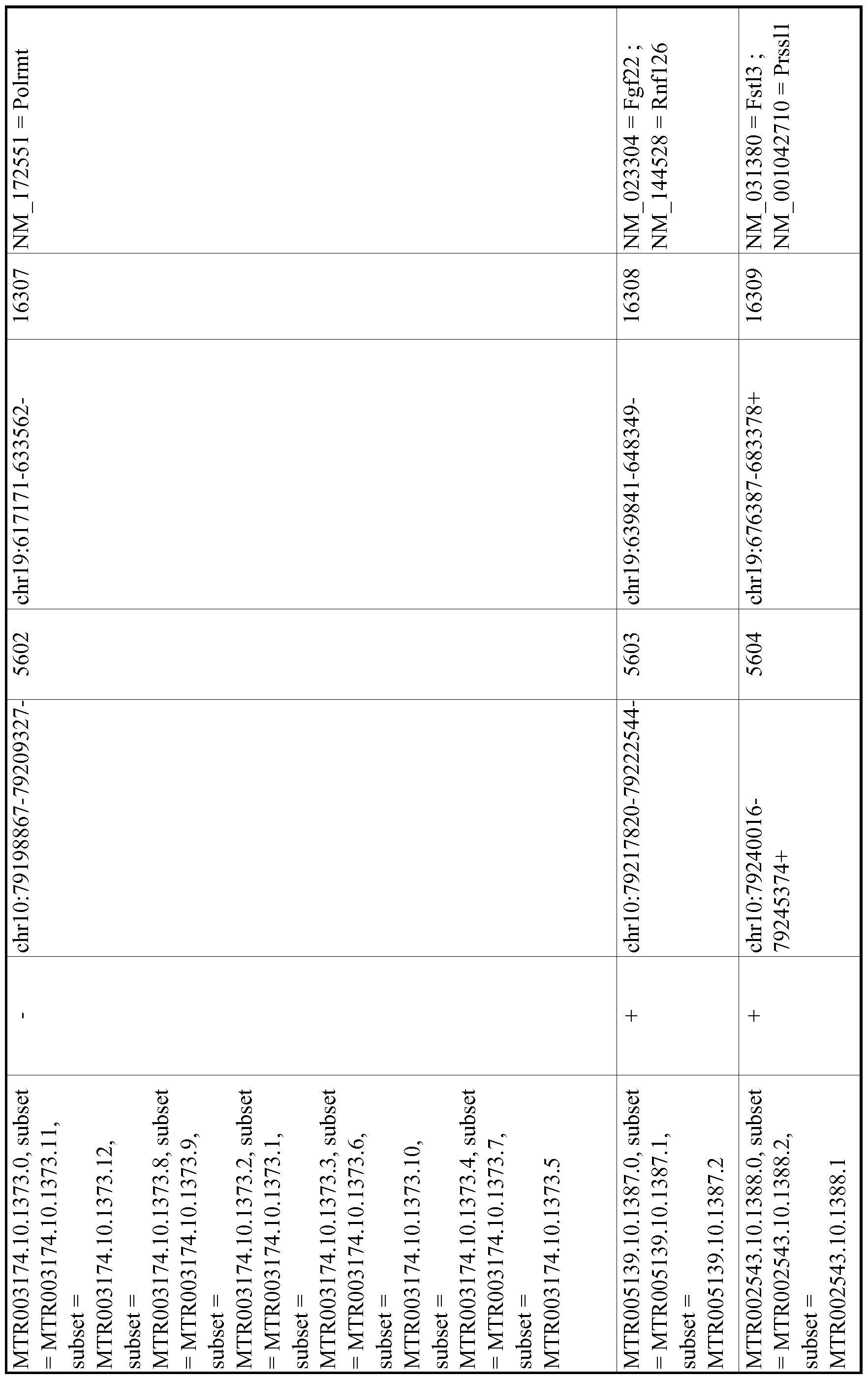 Figure imgf001008_0001