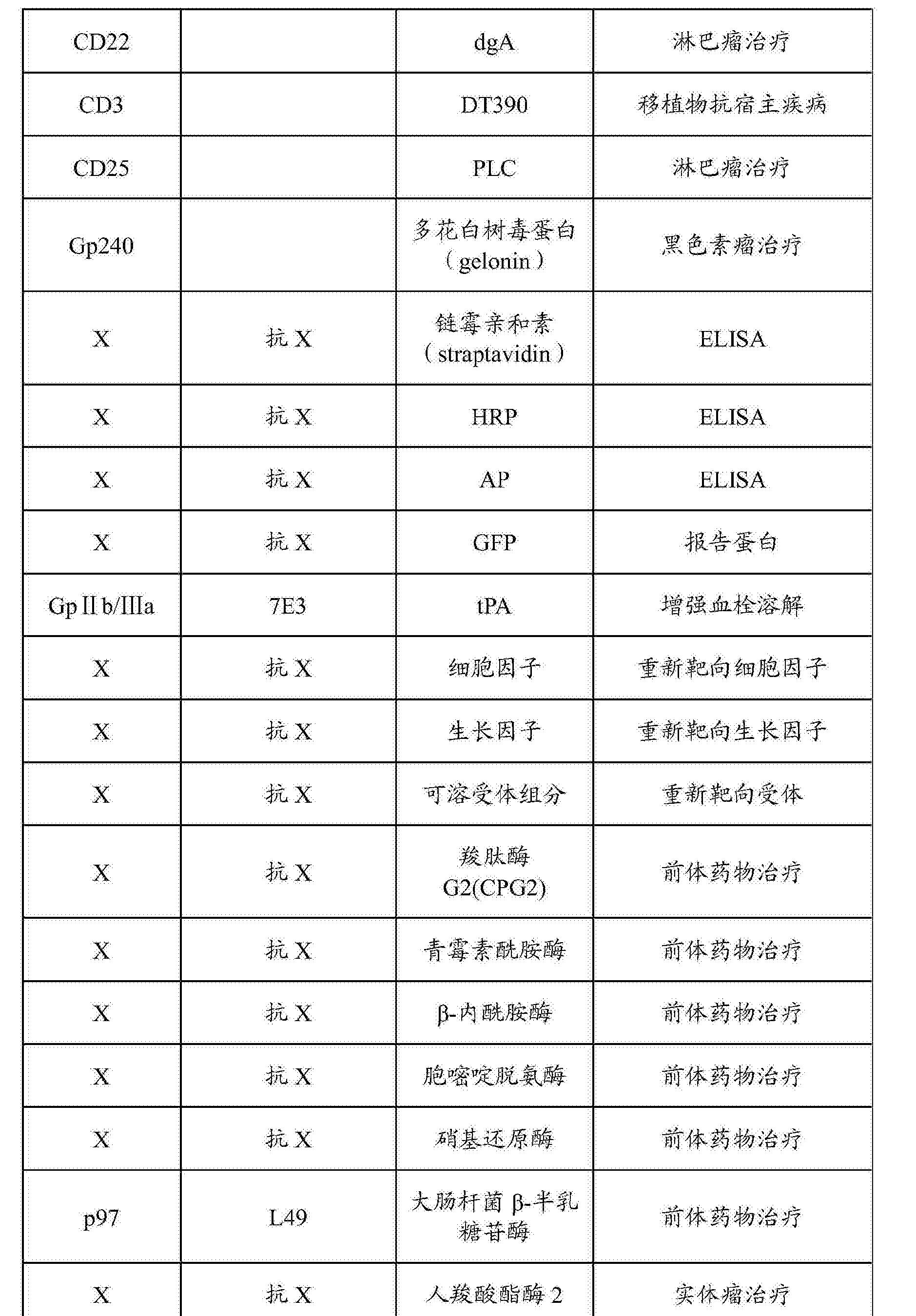 Figure CN105709237AD00801