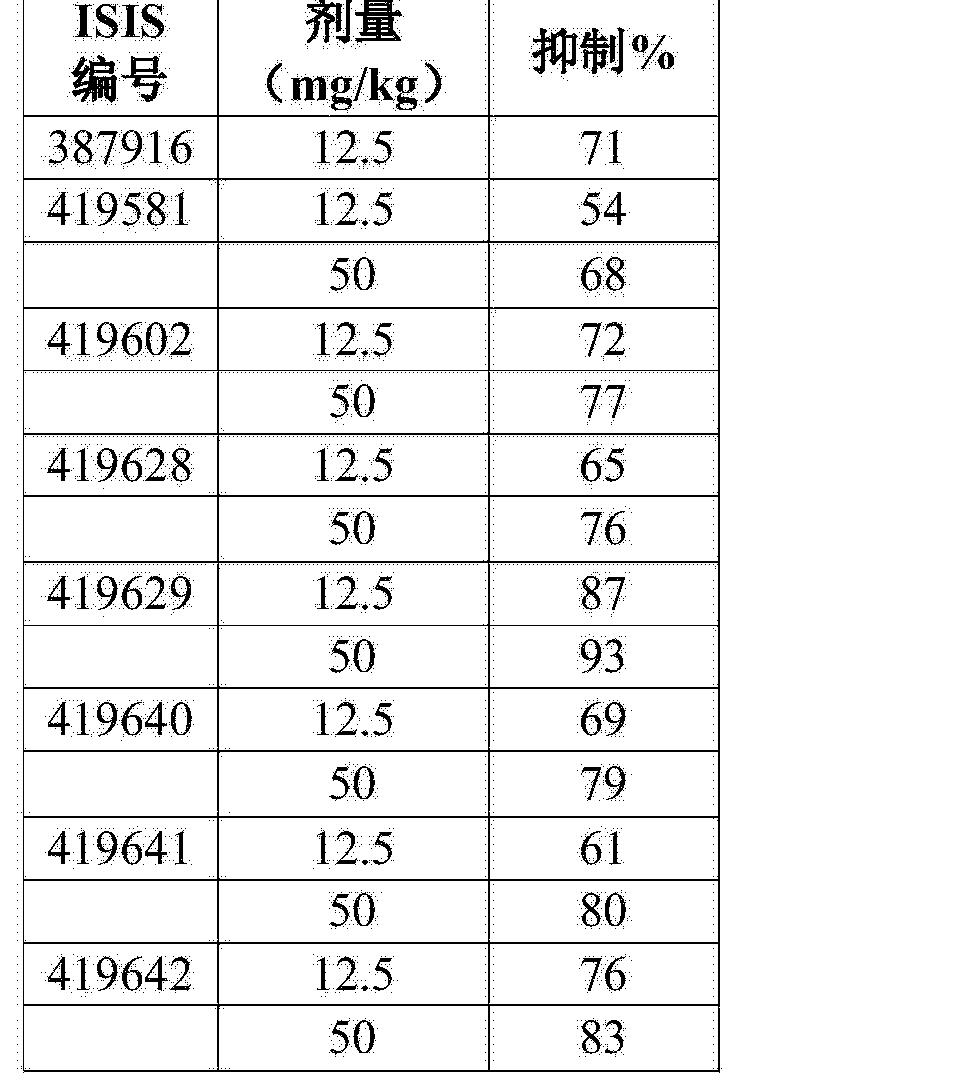 Figure CN104894129AD00551