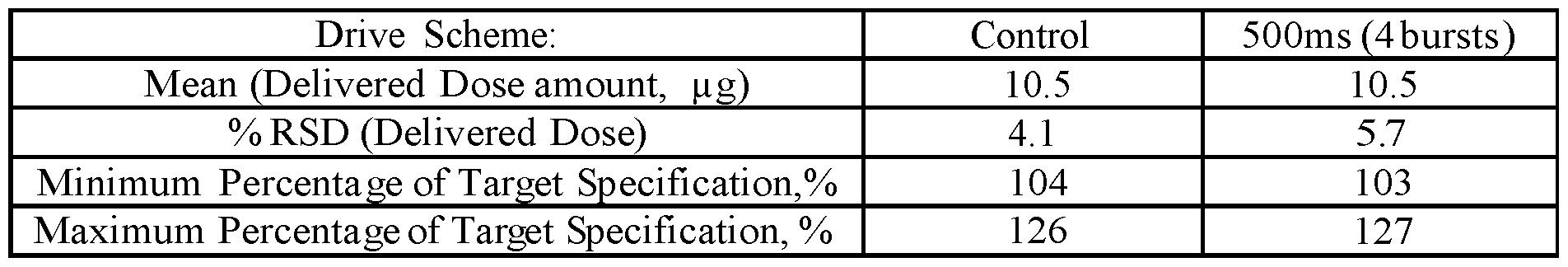 Figure imgf000112_0003