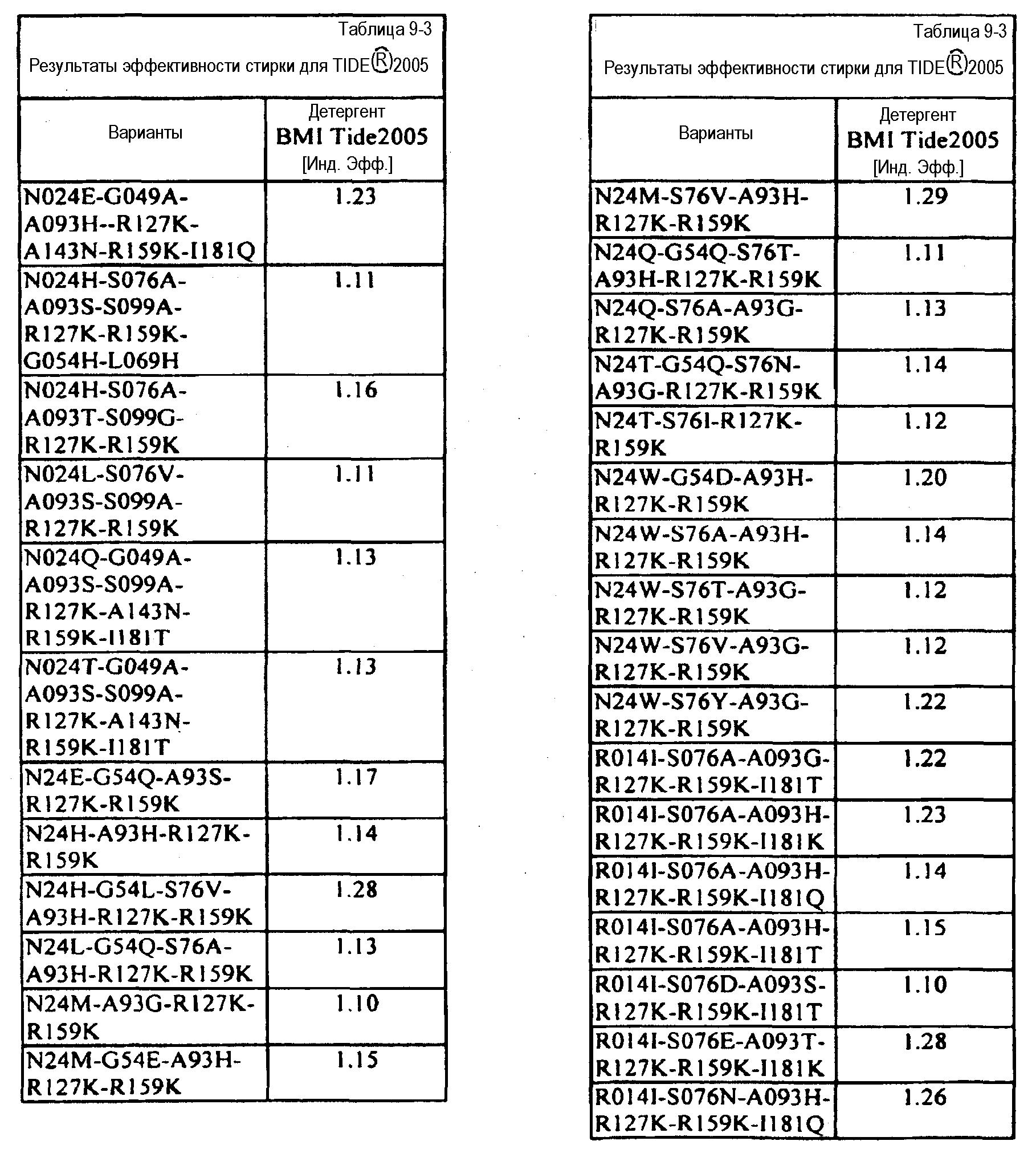 Figure 00000065