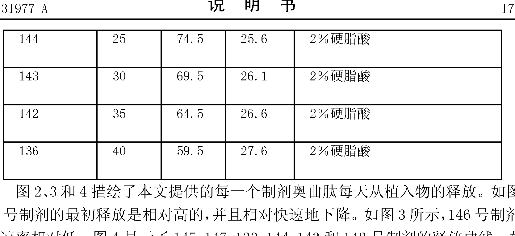 Figure CN102231977AD00201