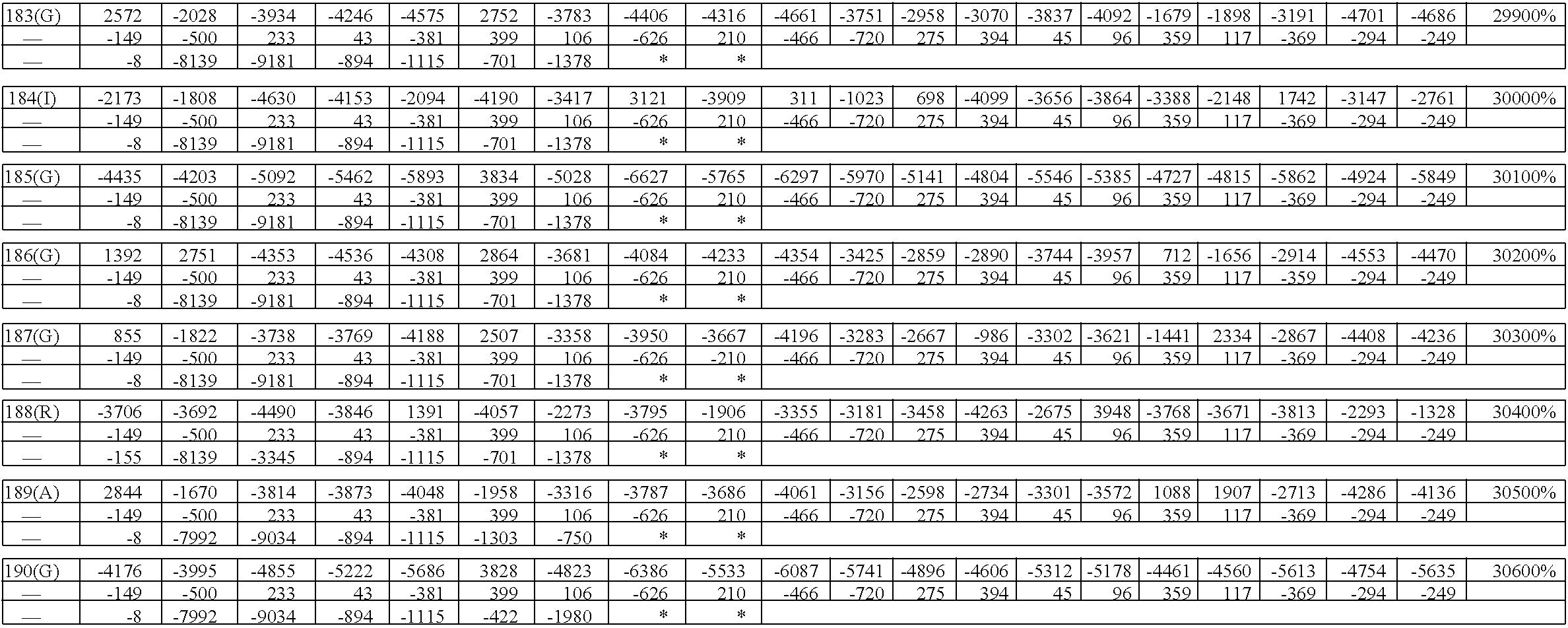 Figure US08945899-20150203-C00033