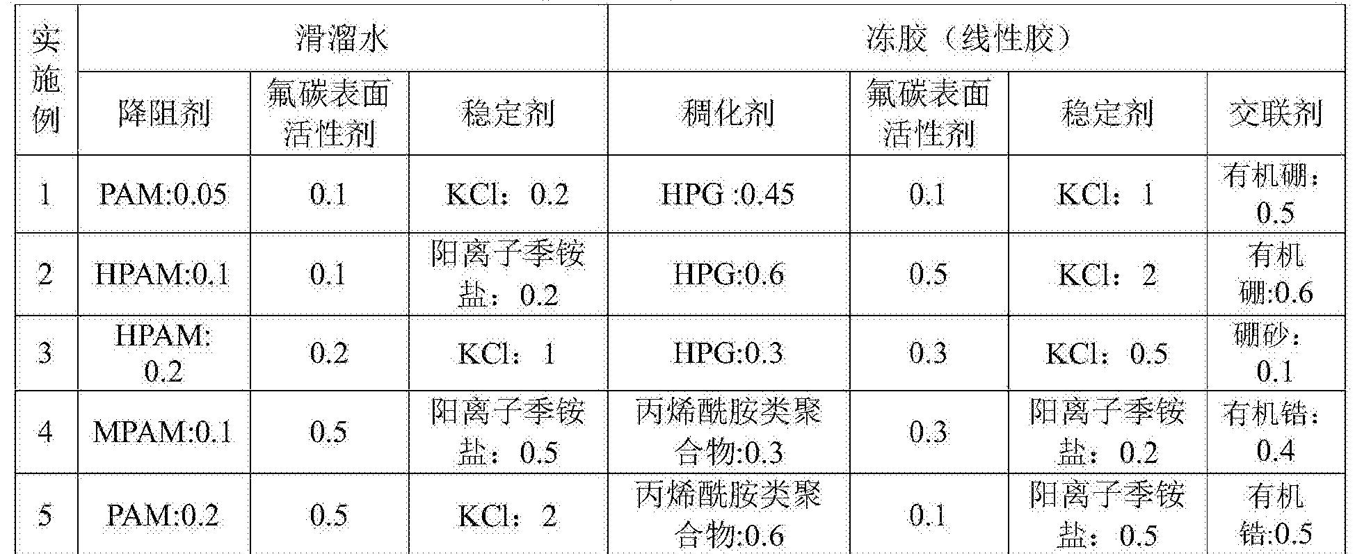 Figure CN104310628BD00071