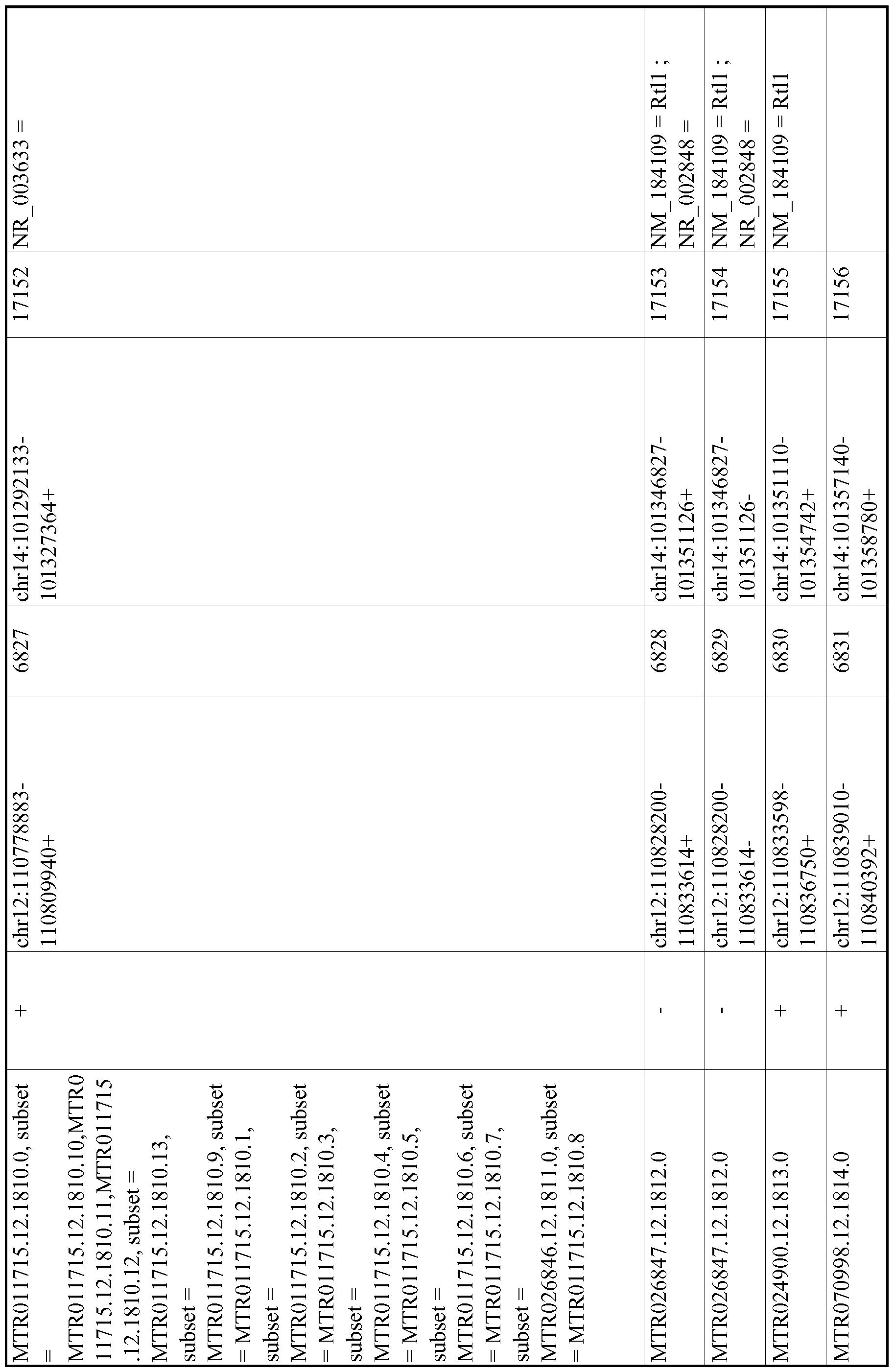 Figure imgf001213_0001