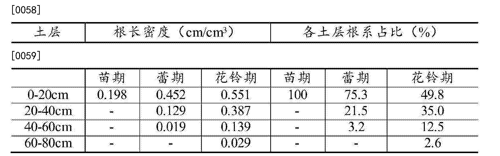 Figure CN108375666AD00091
