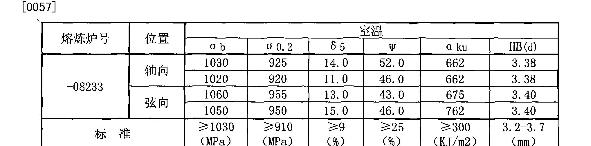 Figure CN101693279BD00061