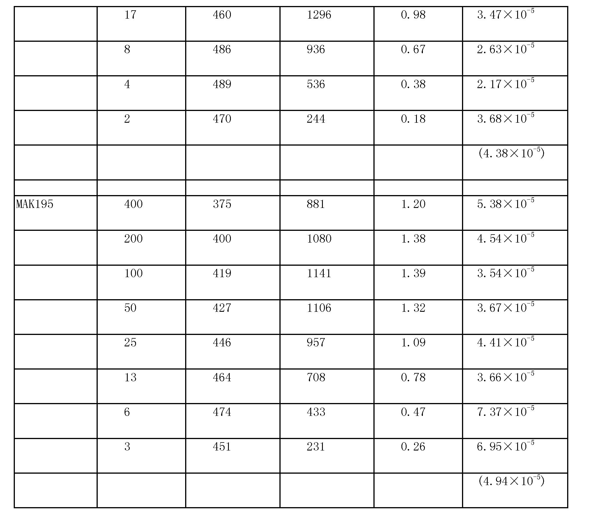 Figure CN1935260BD00281