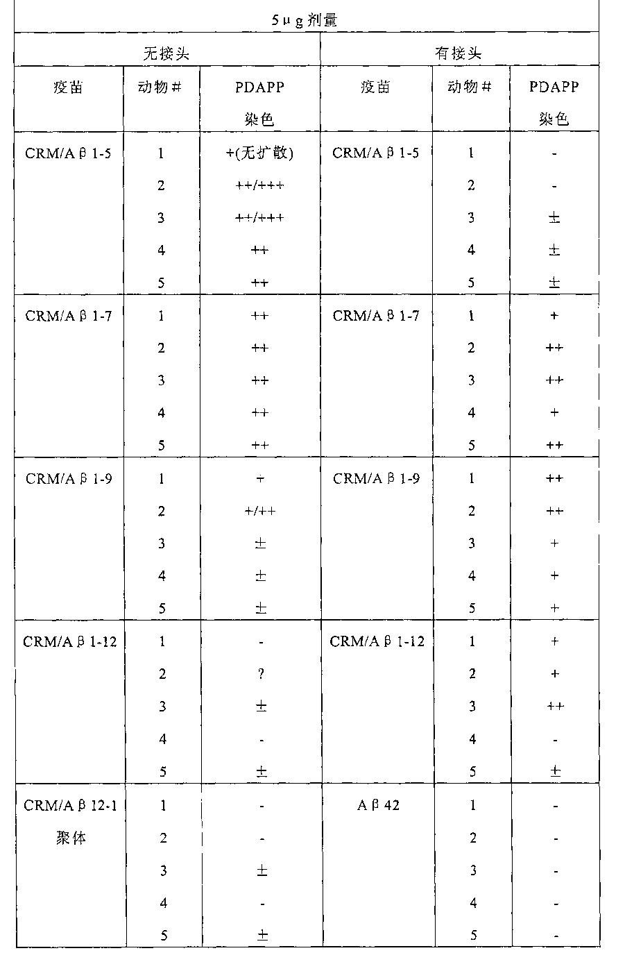Figure CN1934127BD00371