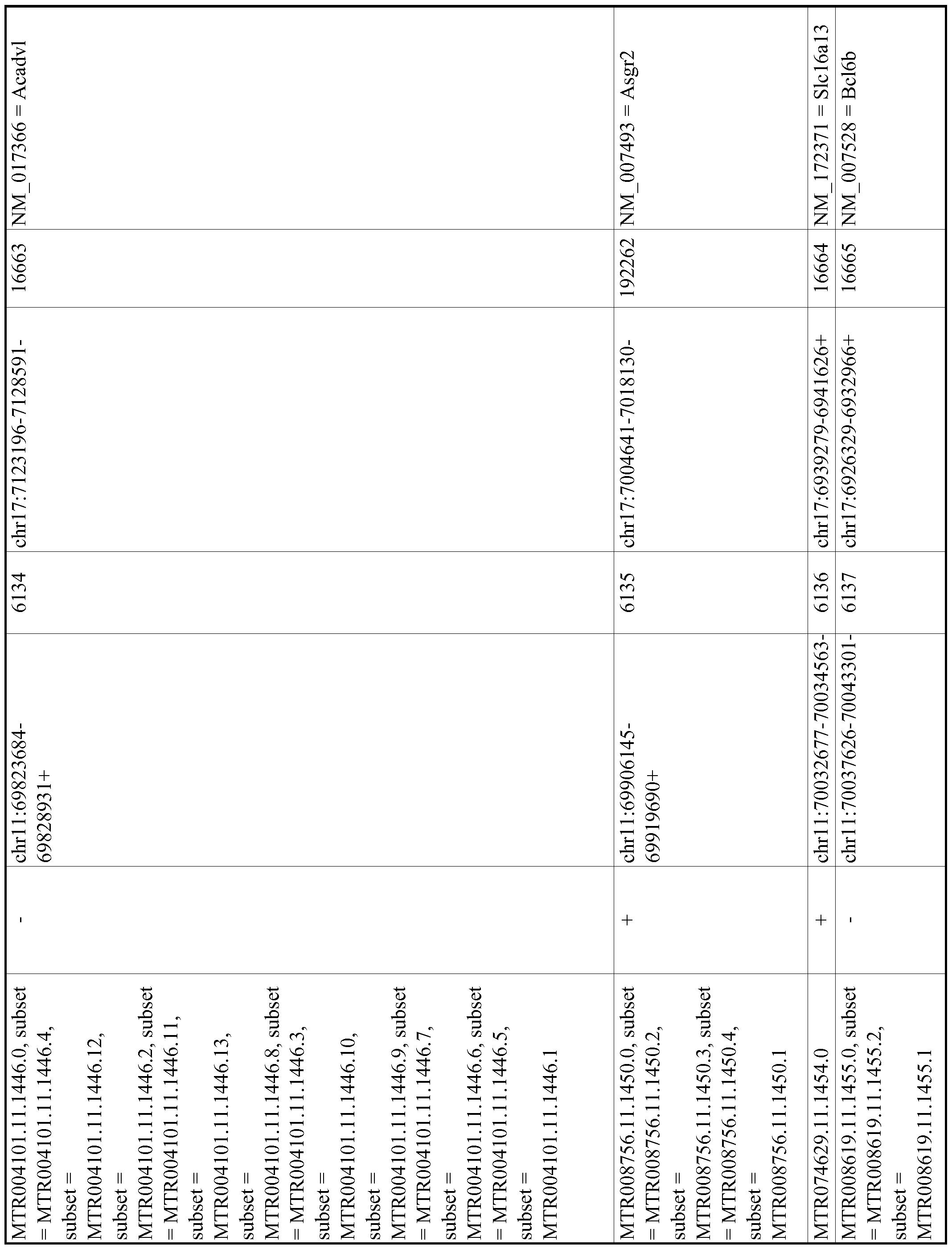 Figure imgf001104_0001