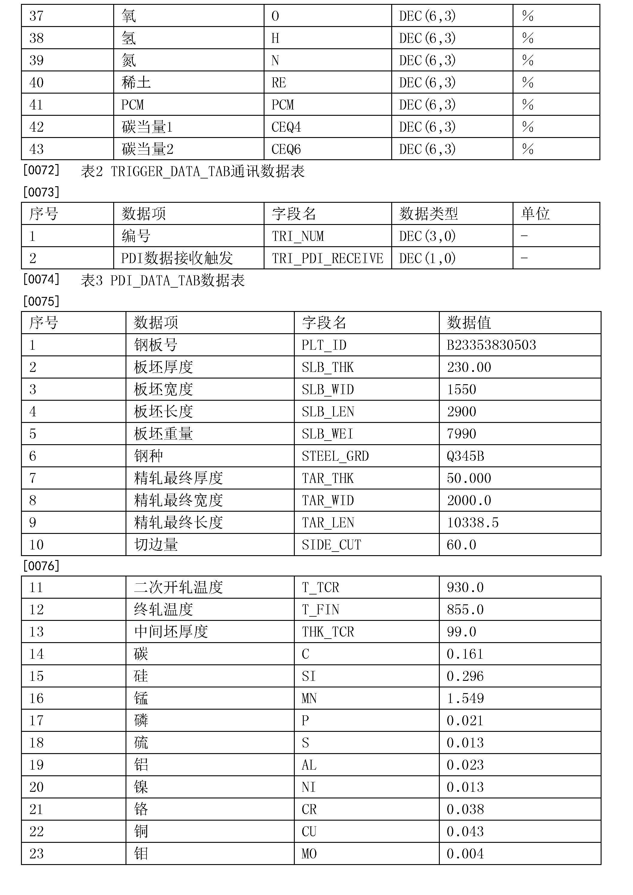 Figure CN104392296BD00091