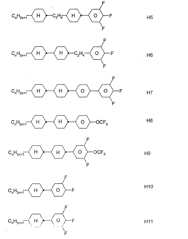 Figure CN101294079BC00091