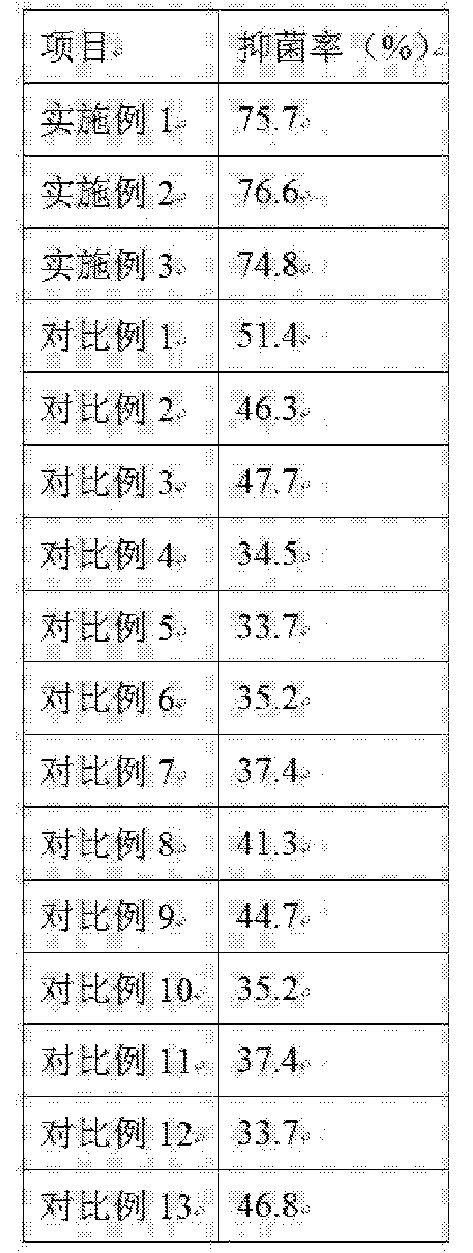 Figure CN108585507AD00091