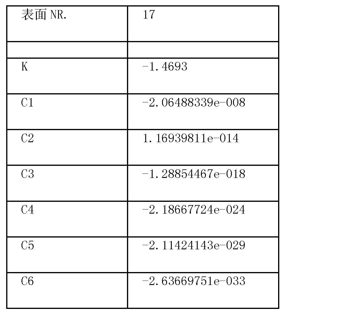 Figure CN101263432BD00292