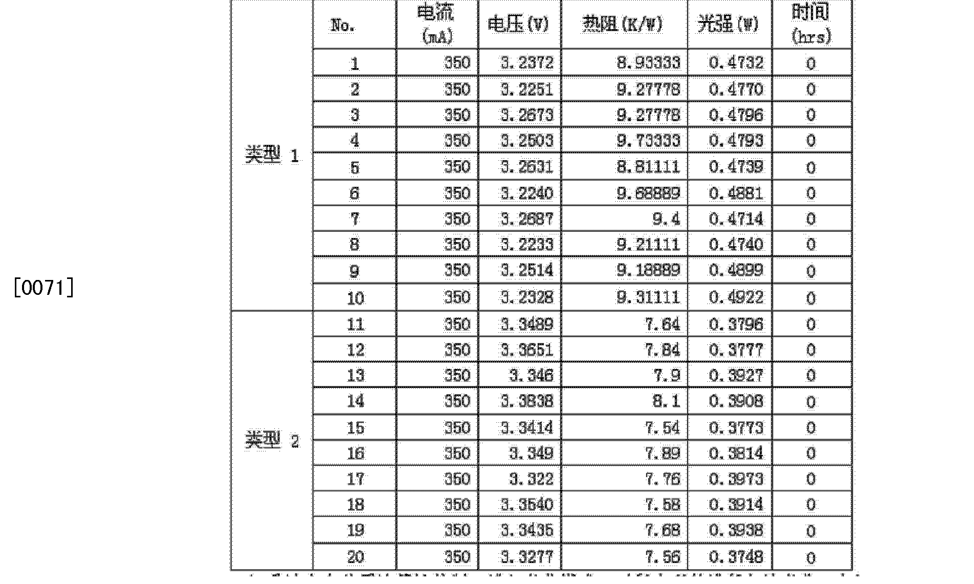 Figure CN103364032AD00112