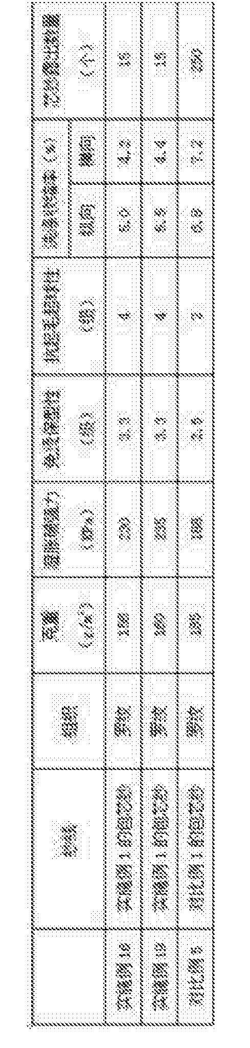 Figure CN106192117AD00131