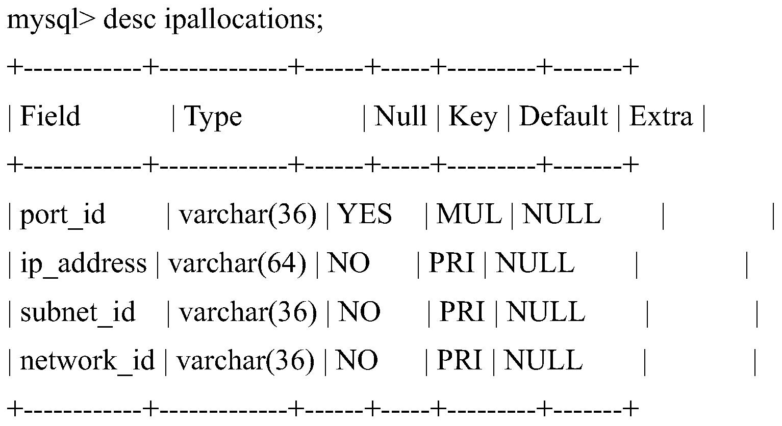 Figure PCTCN2015088273-appb-000005