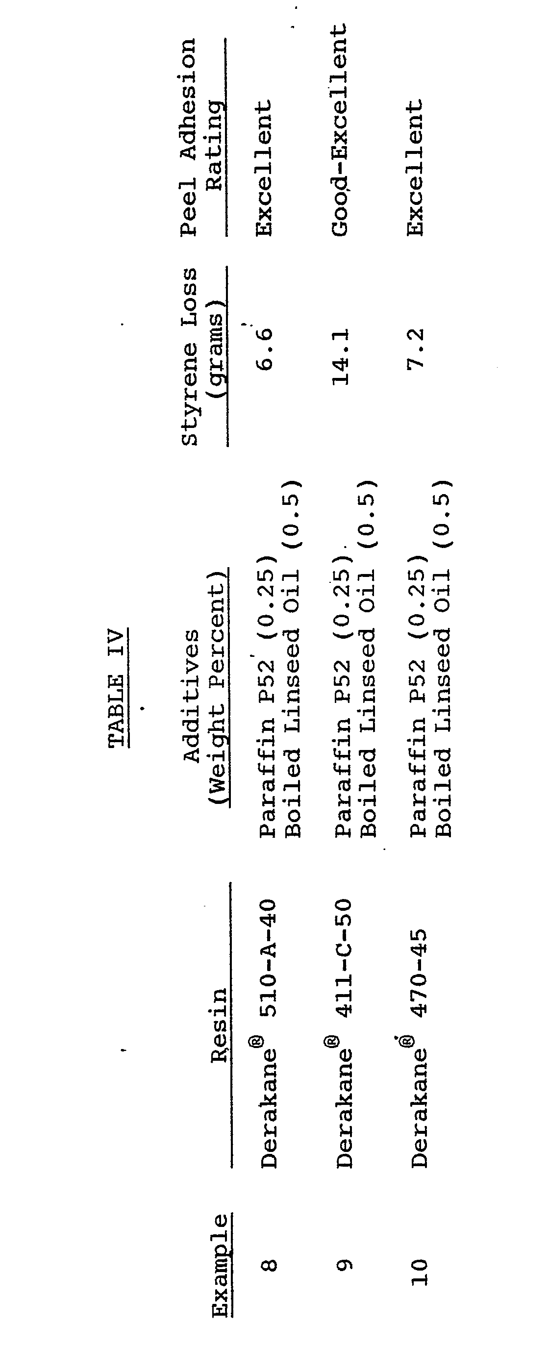 EP0205017A2 - Low styrene emission vinyl ester resin employing