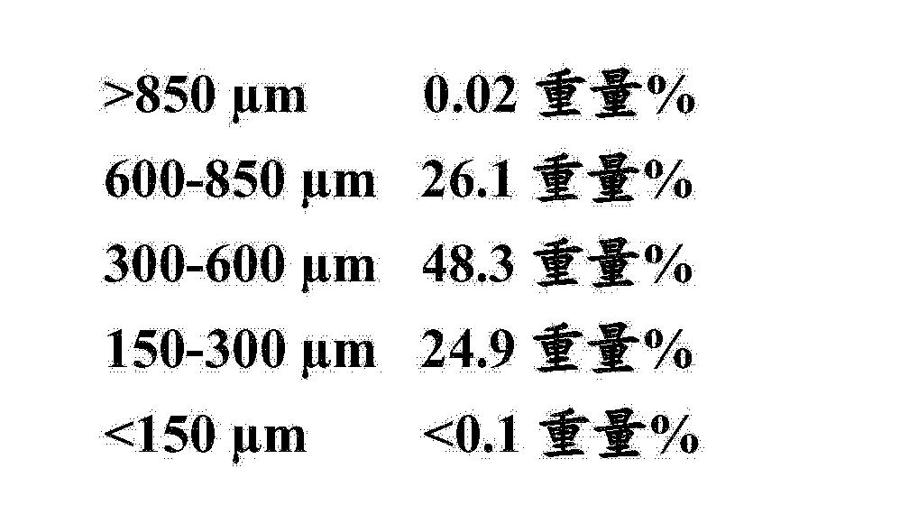 Figure CN104411732AD00142