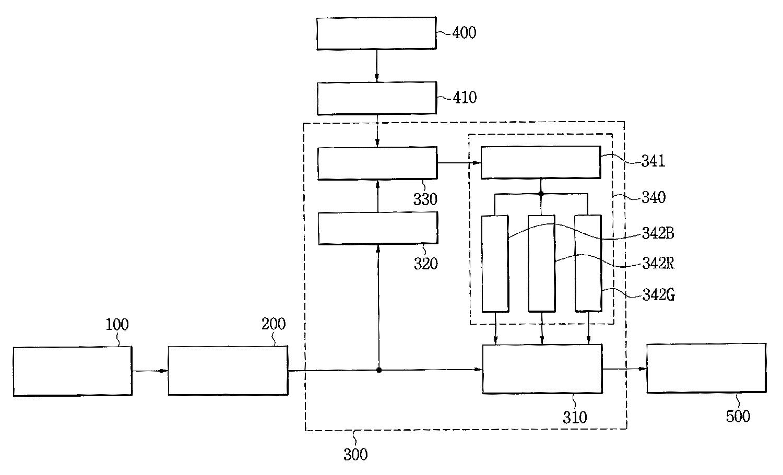 Figure R1020090001580