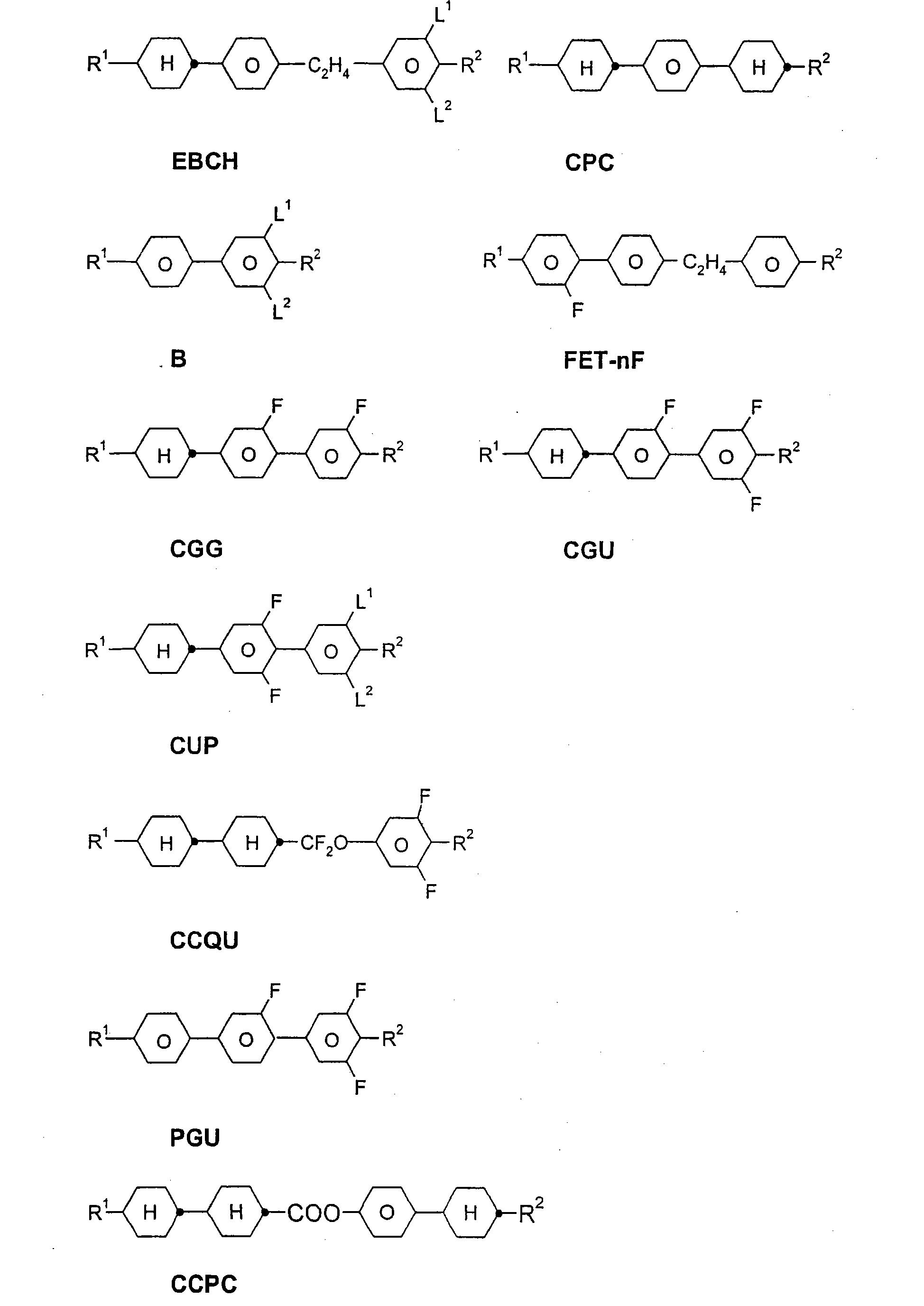 Figure CN101294079BD00441