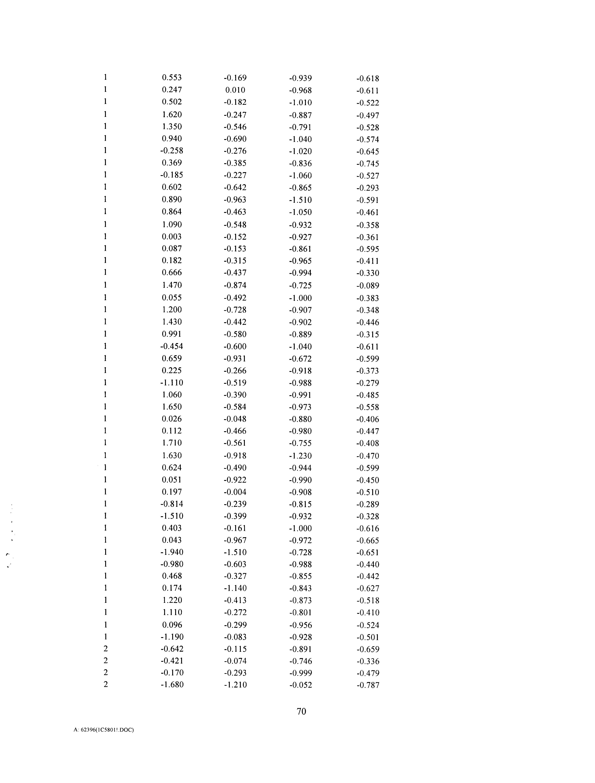 Figure US06258576-20010710-P00010