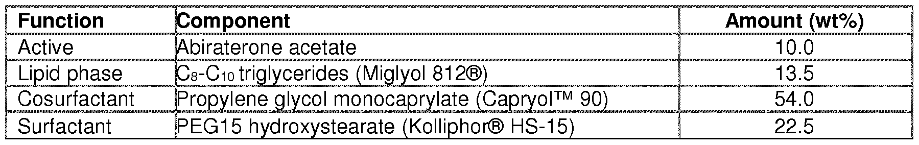 Wo2016162229a1 Abiraterone Acetate Lipid Formulations Google Patents