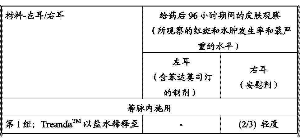 Figure CN104302291AD00211