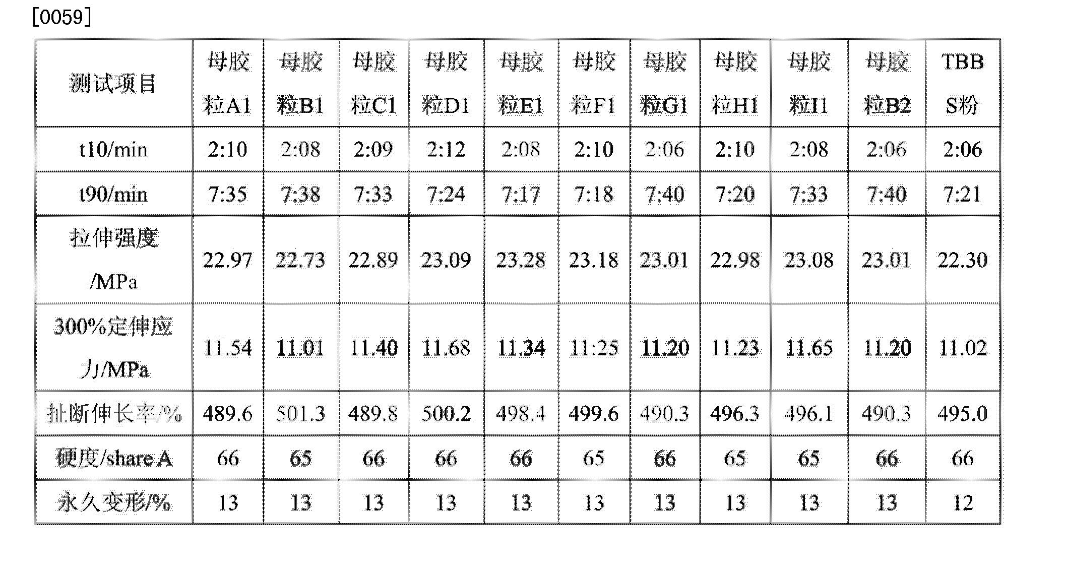 Figure CN103554683AD00062