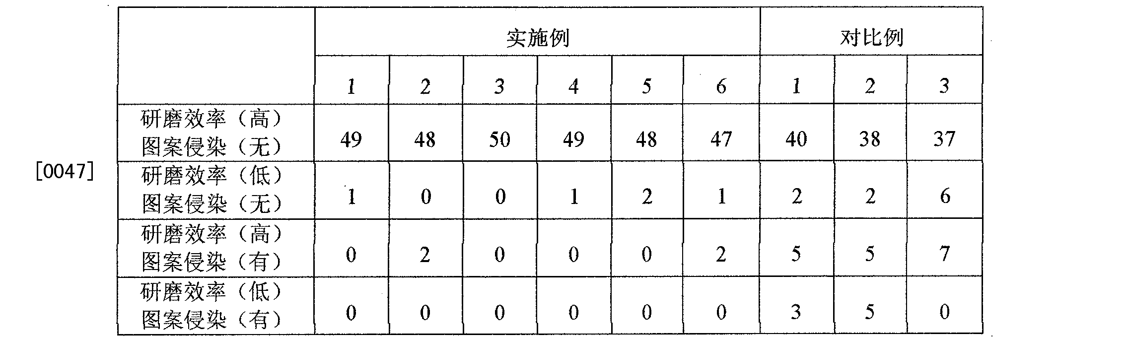 Figure CN103214902BD00051