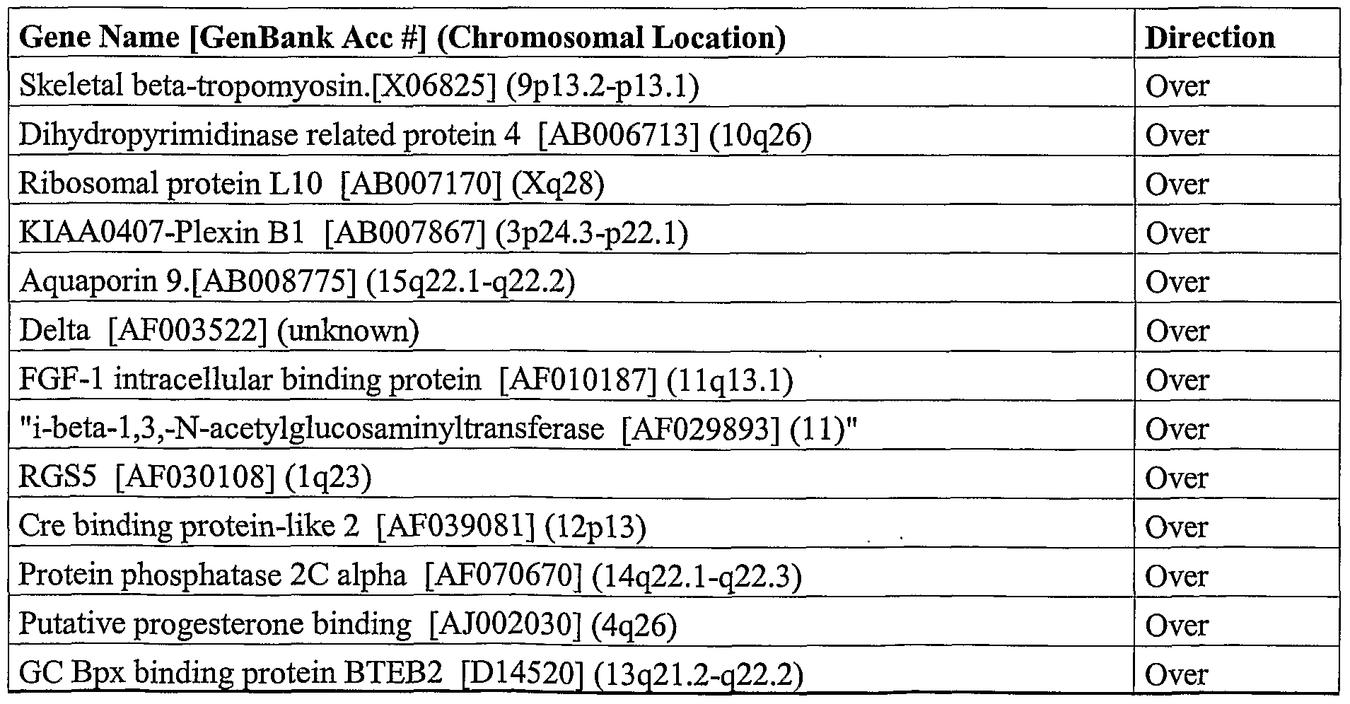 WO2002059367A2 - Diagnostic microarray for inflammatory
