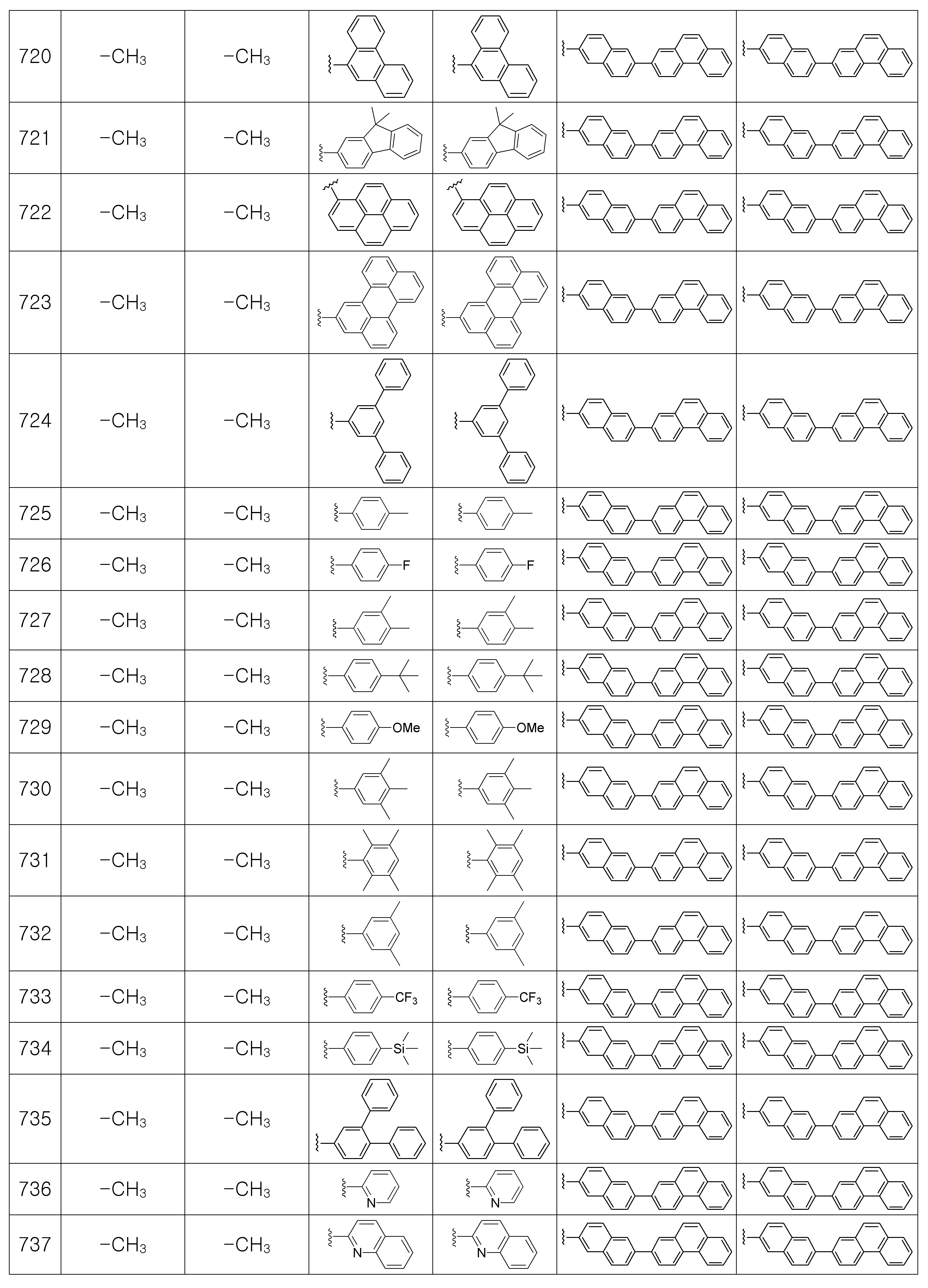 Figure 112007087103673-pat00162