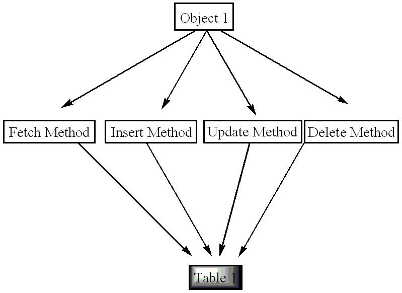 Figure US20020049603A1-20020425-C00001