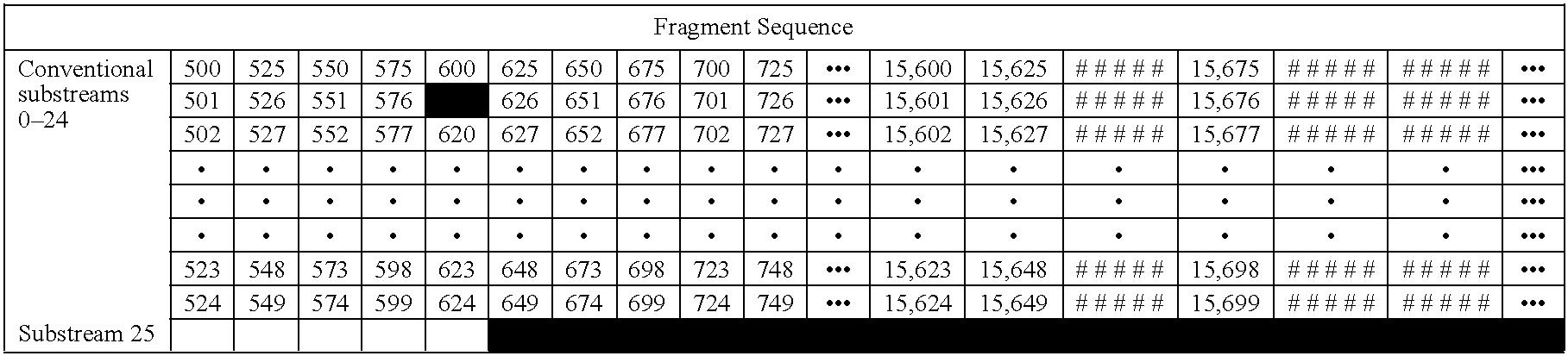 Figure US07155735-20061226-C00001