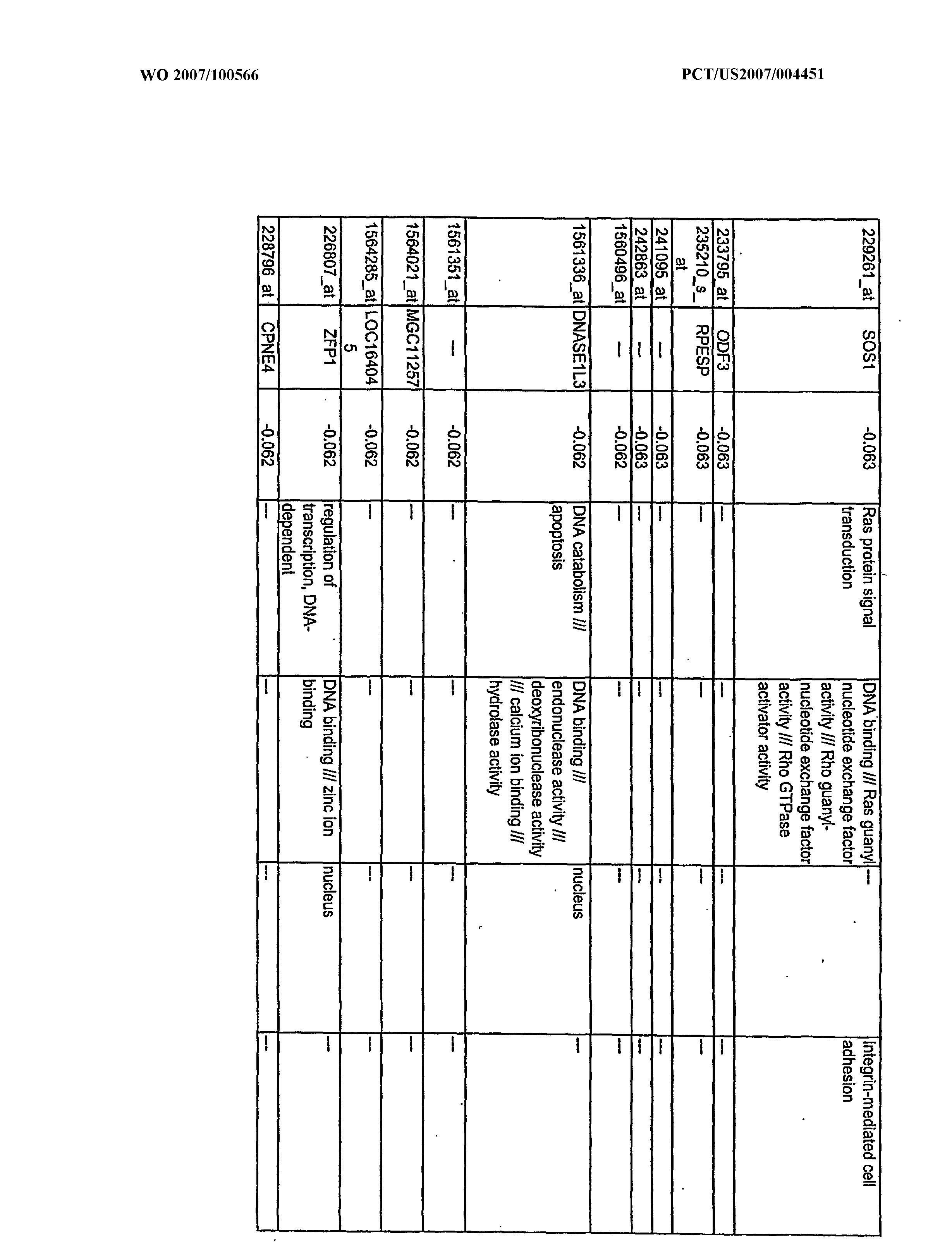 Figure imgf000525_0001