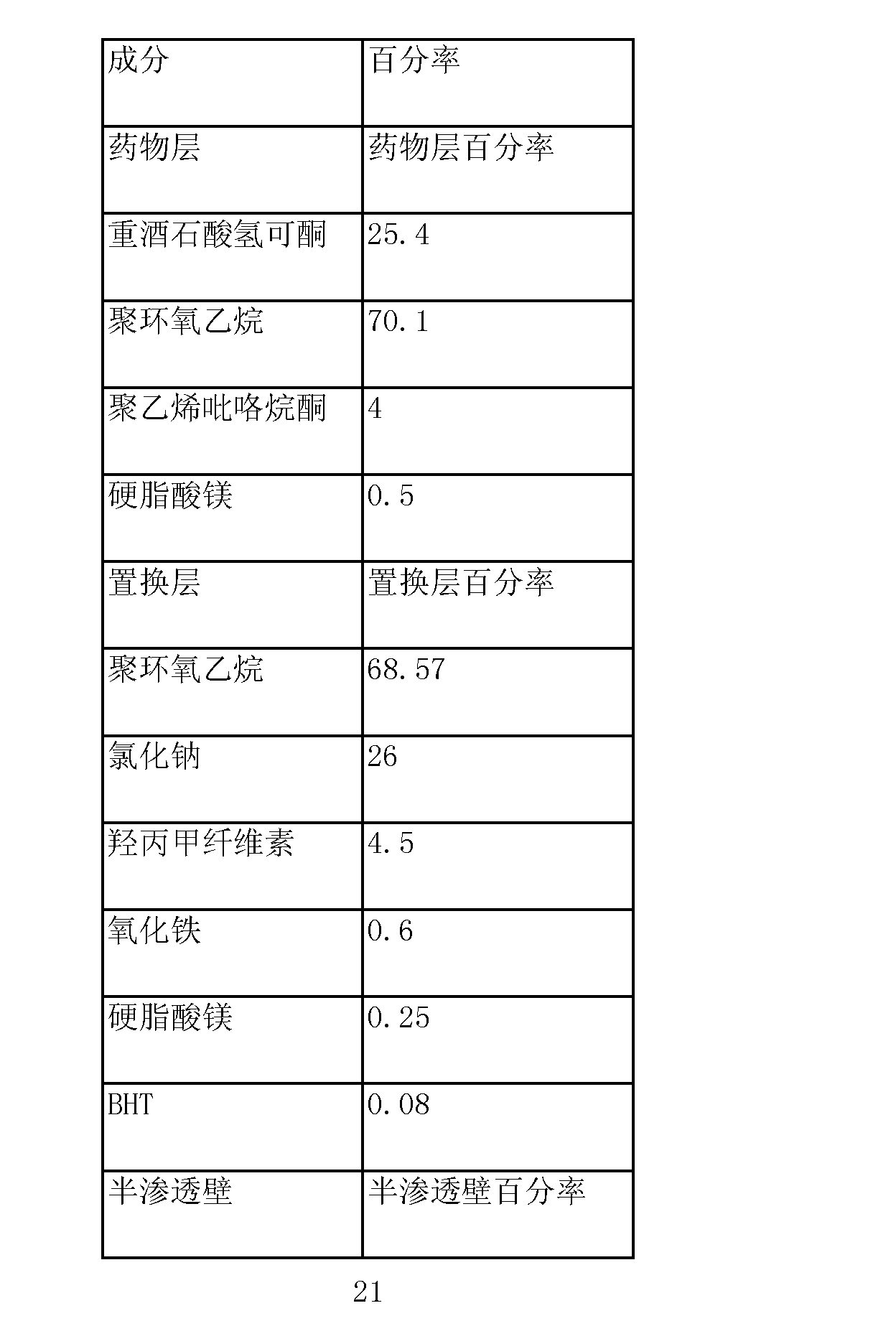 Figure CN103690540AD00212