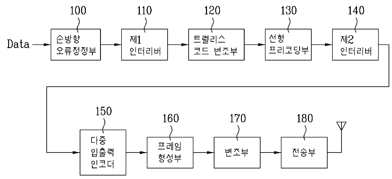 Figure R1020070038308