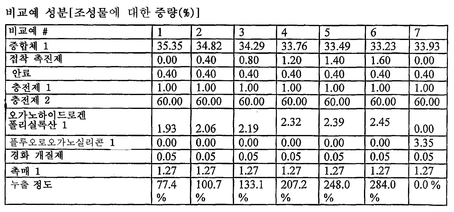 Figure 112009018321907-pct00024