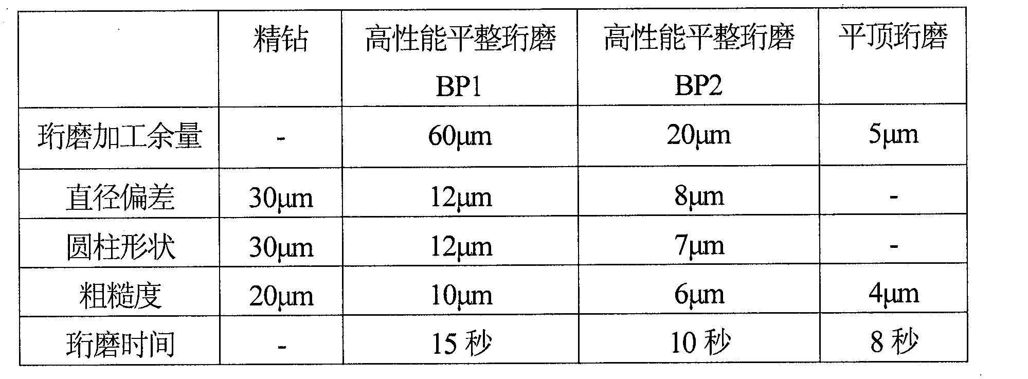 Figure CN101229628BD00121