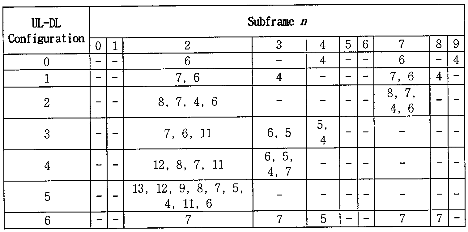 Figure 112014093819896-pct00009